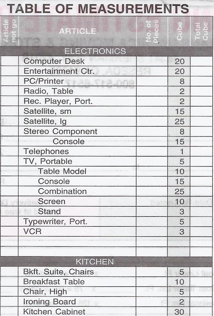 TAble of_Measurements_middle